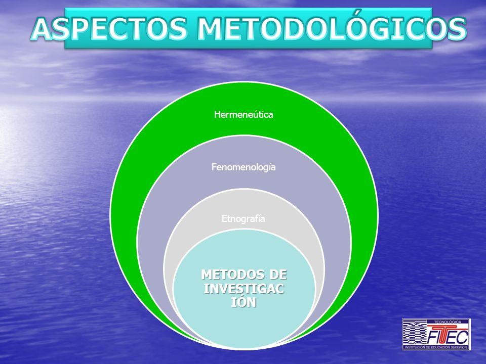 Hermeneútica Fenomenología Etnografía METODOS DE INVESTIGAC IÓN