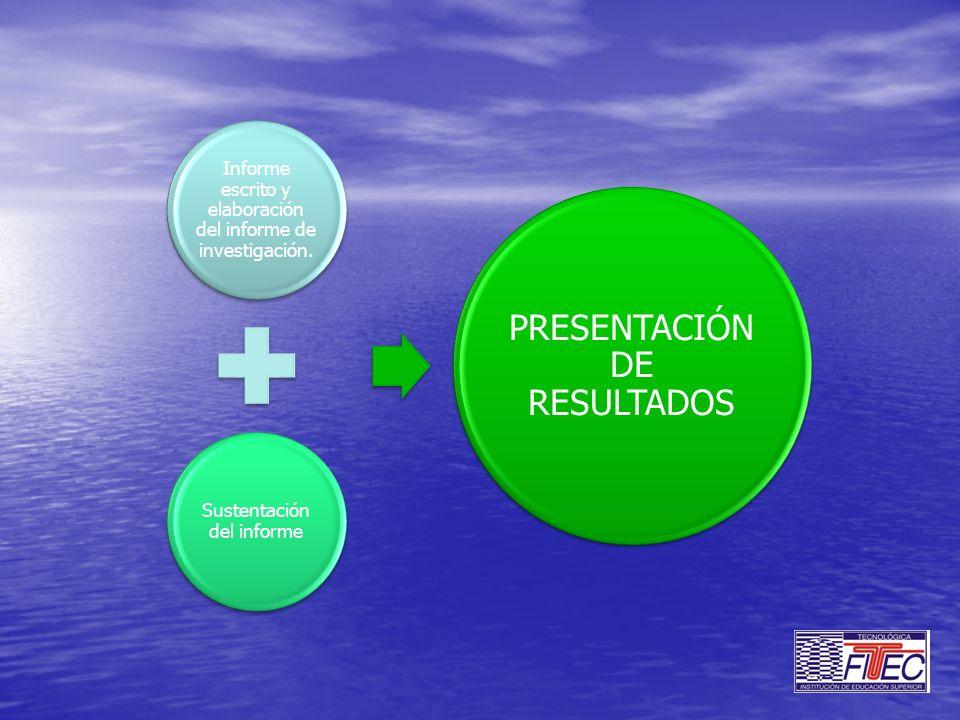 Informe escrito y elaboración del informe de investigación. Sustentación del informe PRESENTACIÓN DE RESULTADOS