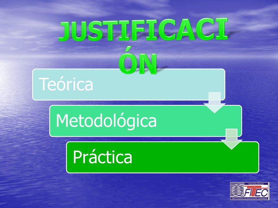 TeóricaMetodológicaPráctica