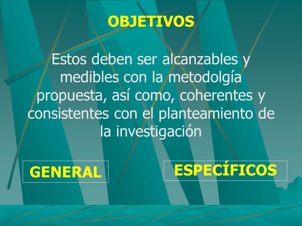 ESPECÍFICOS GENERAL OBJETIVOS Estos deben ser alcanzables y medibles con la metodolgía propuesta, así como, coherentes y consistentes con el planteami