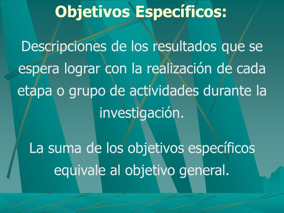 Descripciones de los resultados que se espera lograr con la realización de cada etapa o grupo de actividades durante la investigación. Objetivos Espec