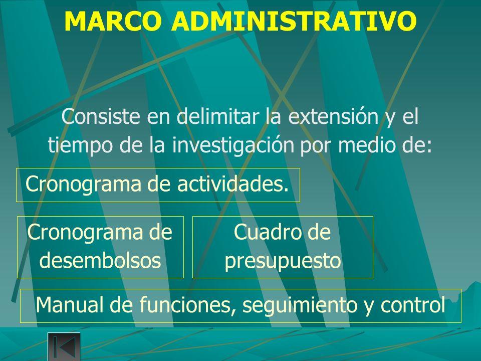MARCO ADMINISTRATIVO Consiste en delimitar la extensión y el tiempo de la investigación por medio de: Cronograma de actividades. Cuadro de presupuesto