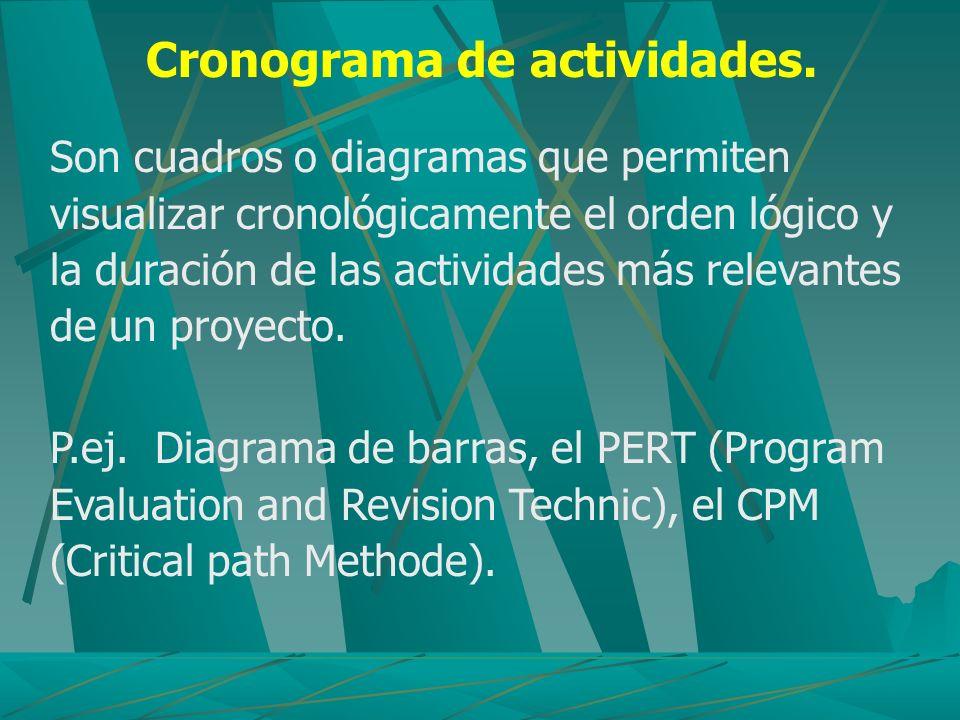 Cronograma de actividades. Son cuadros o diagramas que permiten visualizar cronológicamente el orden lógico y la duración de las actividades más relev