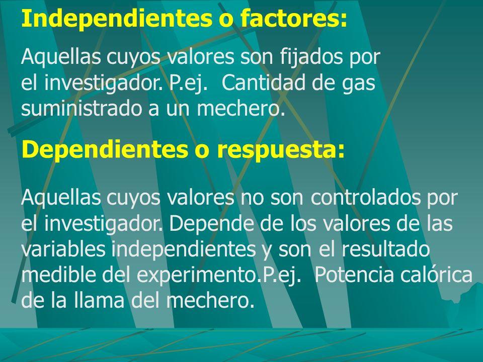 Independientes o factores: Aquellas cuyos valores son fijados por el investigador. P.ej. Cantidad de gas suministrado a un mechero. Dependientes o res