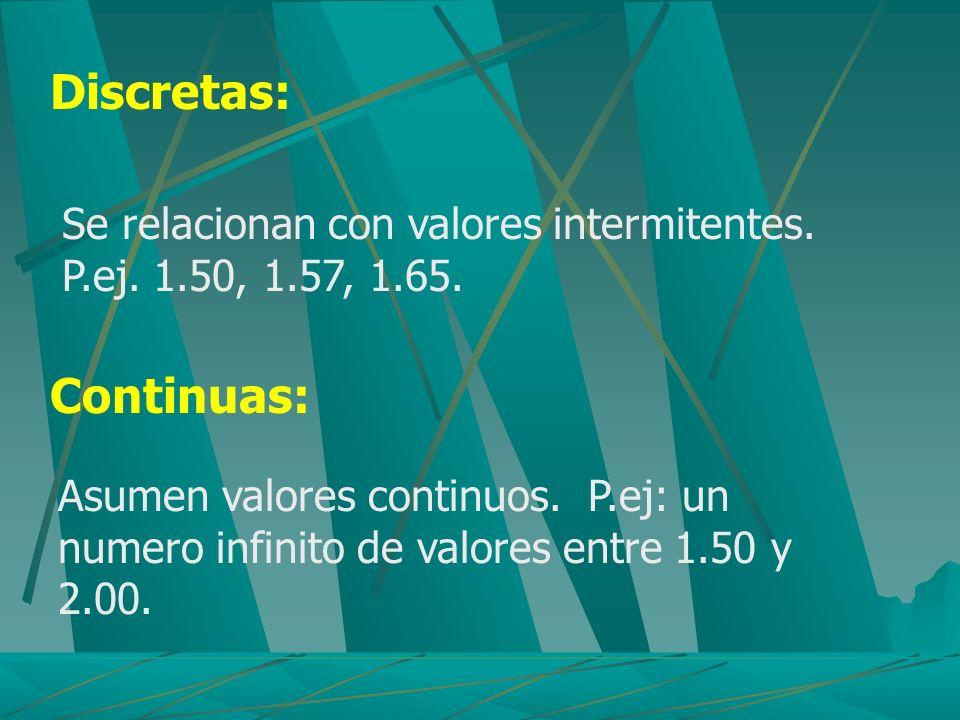 Discretas: Se relacionan con valores intermitentes. P.ej. 1.50, 1.57, 1.65. Continuas: Asumen valores continuos. P.ej: un numero infinito de valores e