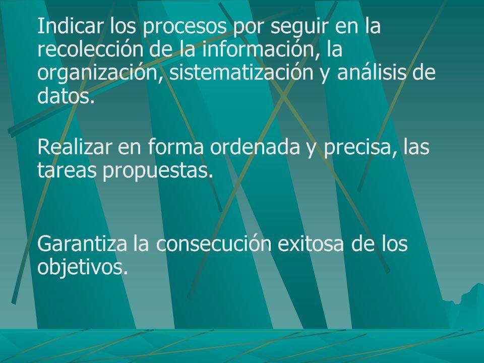 Garantiza la consecución exitosa de los objetivos. Indicar los procesos por seguir en la recolección de la información, la organización, sistematizaci