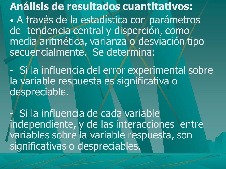 Análisis de resultados cuantitativos: A través de la estadística con parámetros de tendencia central y disperción, como media aritmética, varianza o d