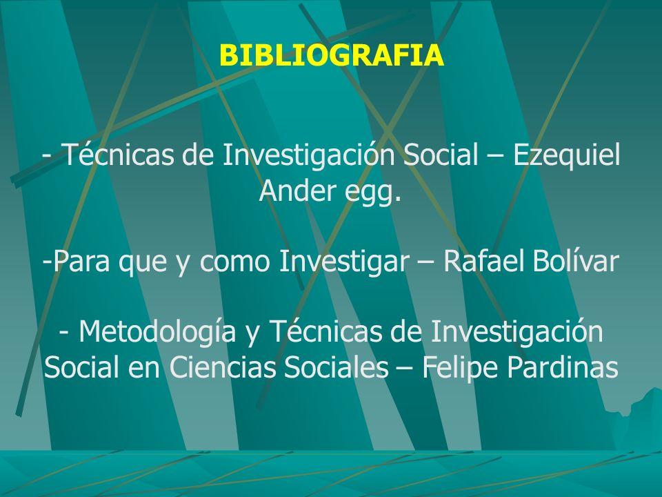 BIBLIOGRAFIA - Técnicas de Investigación Social – Ezequiel Ander egg. -Para que y como Investigar – Rafael Bolívar - Metodología y Técnicas de Investi