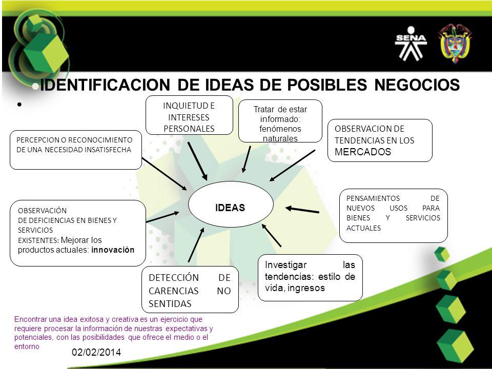 02/02/2014 3 IDENTIFICACION DE IDEAS DE POSIBLES NEGOCIOS INQUIETUD E INTERESES PERSONALES IDEAS OBSERVACION DE TENDENCIAS EN LOS MERCADOS PENSAMIENTO