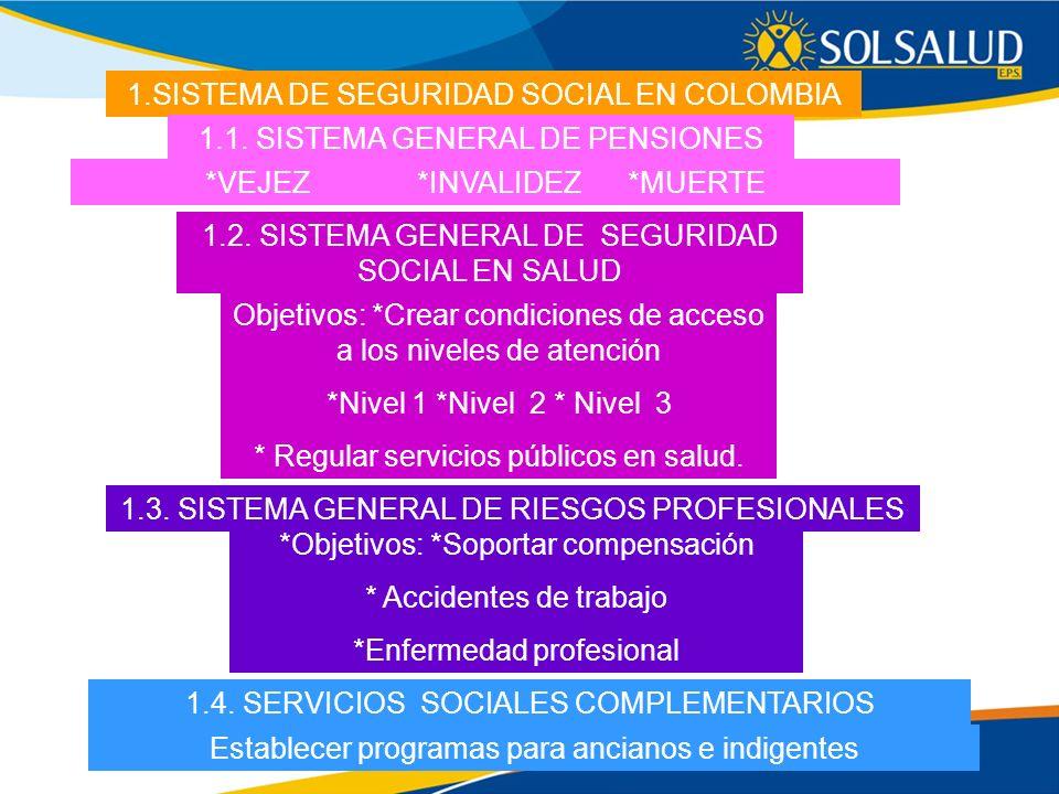 1.SISTEMA DE SEGURIDAD SOCIAL EN COLOMBIA 1.1. SISTEMA GENERAL DE PENSIONES *VEJEZ*INVALIDEZ *MUERTE 1.2. SISTEMA GENERAL DE SEGURIDAD SOCIAL EN SALUD