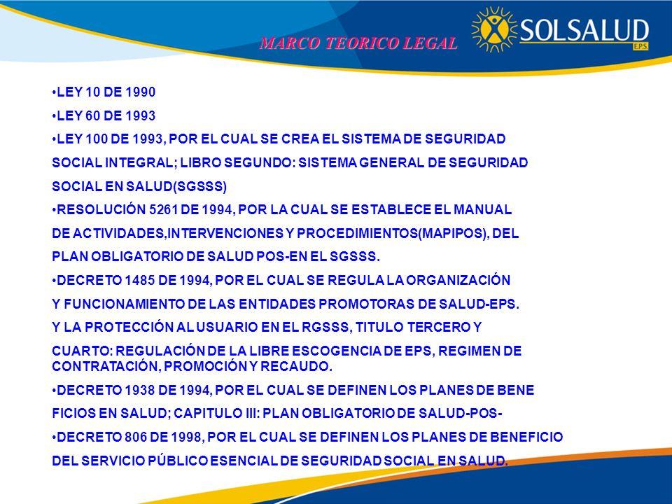 MARCO TEORICO LEGAL LEY 10 DE 1990 LEY 60 DE 1993 LEY 100 DE 1993, POR EL CUAL SE CREA EL SISTEMA DE SEGURIDAD SOCIAL INTEGRAL; LIBRO SEGUNDO: SISTEMA