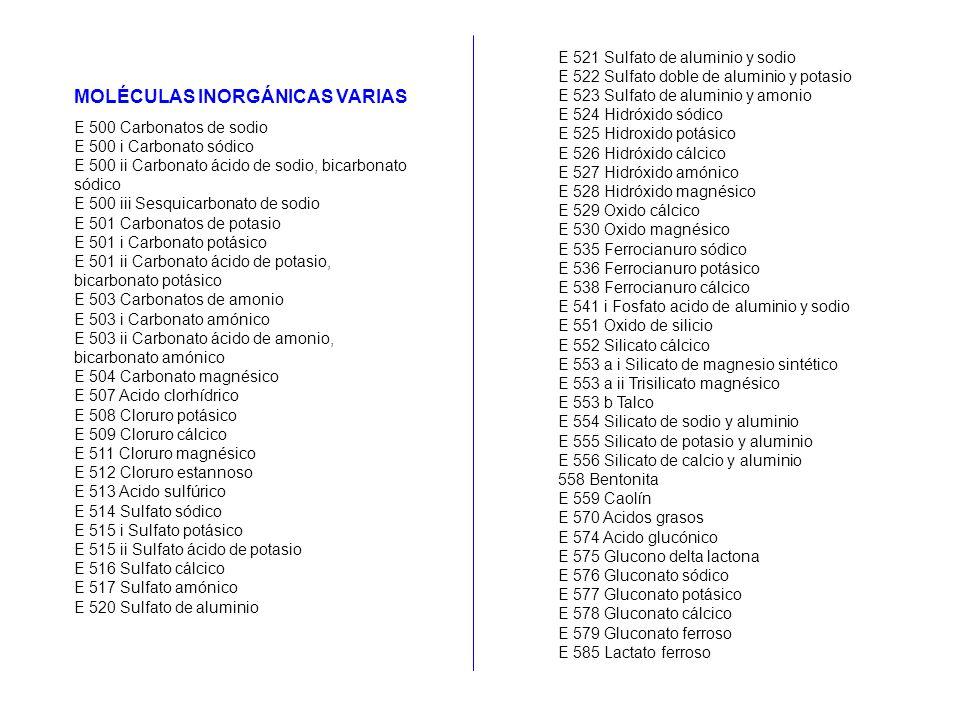 MOLÉCULAS INORGÁNICAS VARIAS E 500 Carbonatos de sodio E 500 i Carbonato sódico E 500 ii Carbonato ácido de sodio, bicarbonato sódico E 500 iii Sesqui