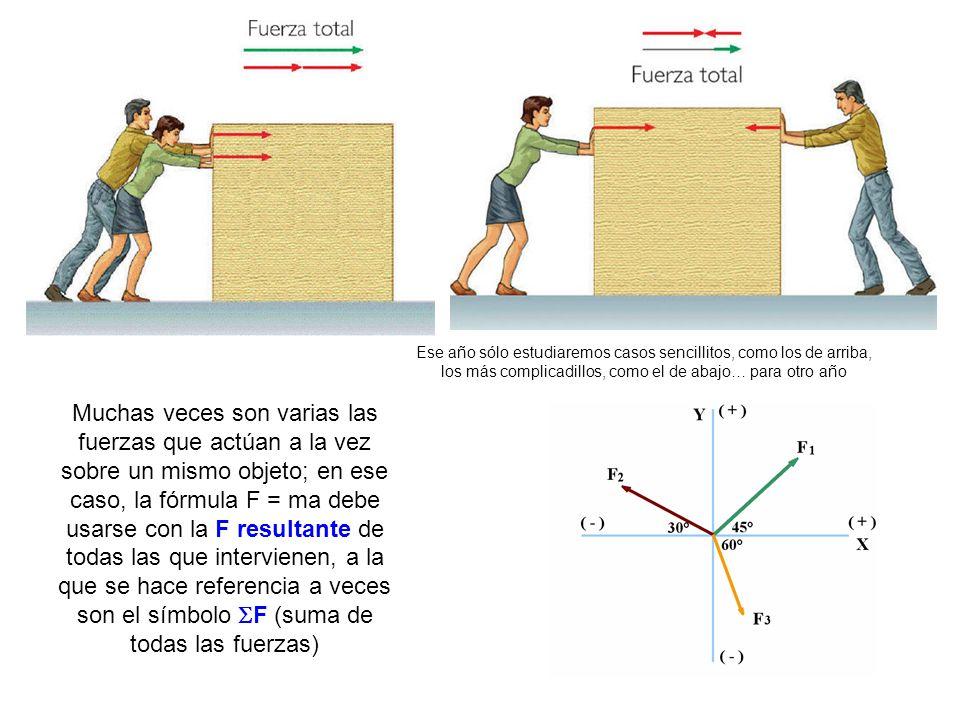Muchas veces son varias las fuerzas que actúan a la vez sobre un mismo objeto; en ese caso, la fórmula F = ma debe usarse con la F resultante de todas