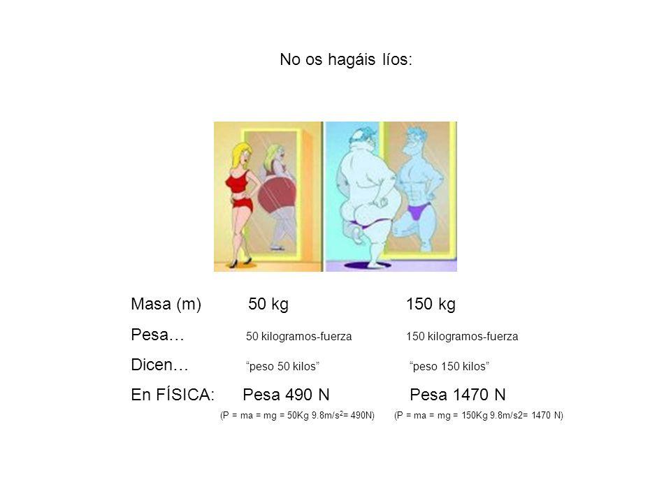 Masa (m) 50 kg 150 kg Pesa… 50 kilogramos-fuerza 150 kilogramos-fuerza Dicen… peso 50 kilos peso 150 kilos En FÍSICA: Pesa 490 N Pesa 1470 N (P = ma =