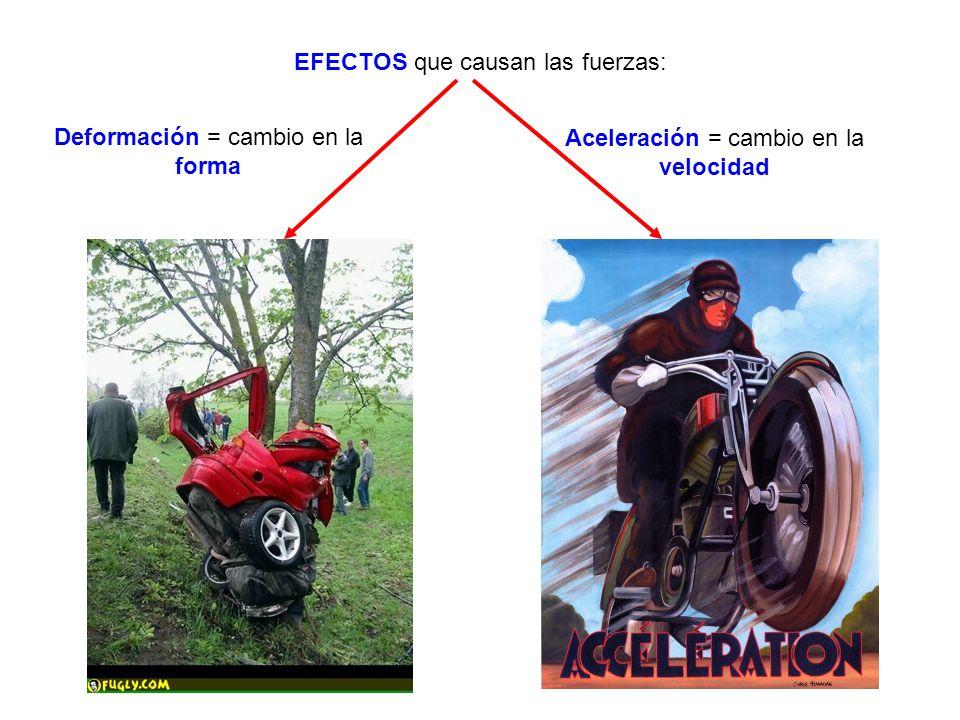 http://www.fugly.com/media/IMAGES/Ra ndom/devestating_car_crash_1.jpg EFECTOS que causan las fuerzas: Deformación = cambio en la forma Aceleración = c