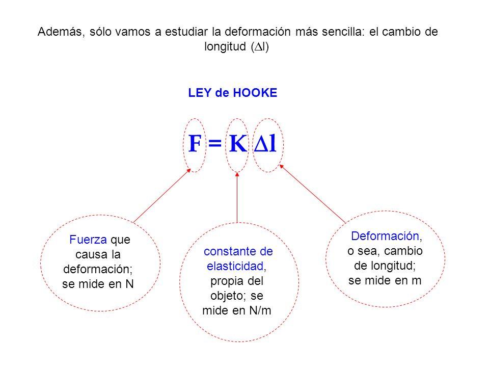 F = K l LEY de HOOKE Además, sólo vamos a estudiar la deformación más sencilla: el cambio de longitud ( l) Fuerza que causa la deformación; se mide en