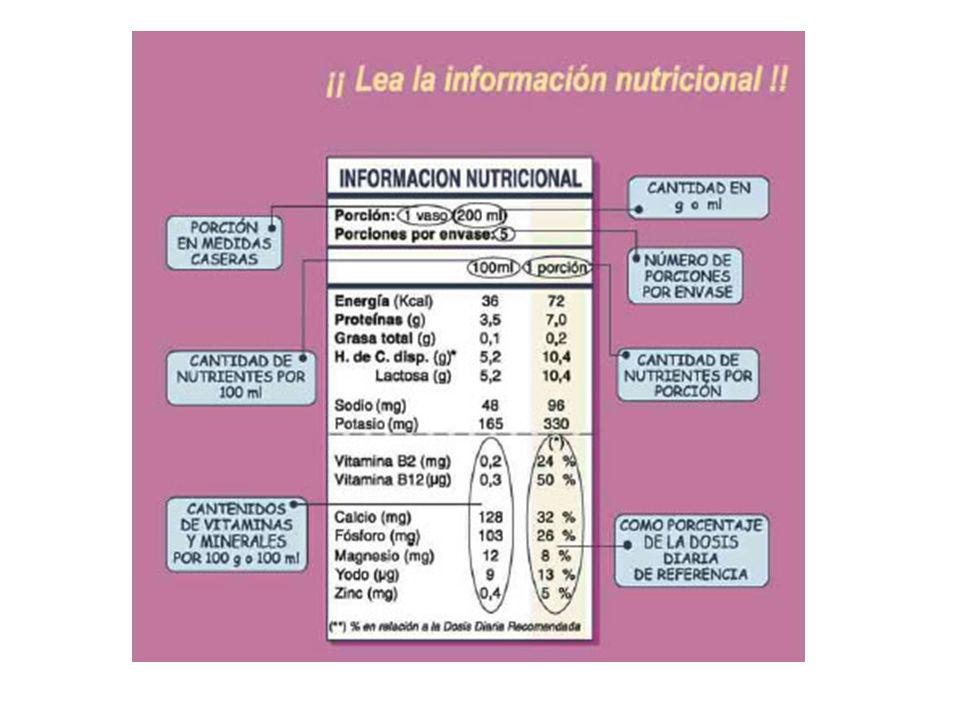 FloraLigeresaTulipánNatacha Precio (ptas/kgr )532520464342 Denominación etiqueta Margarina 3/4 Margarina vegetal ligera Margarina 3/4 Materia grasa vegetal para untar Denominación Legal Margarina 3/4 M.