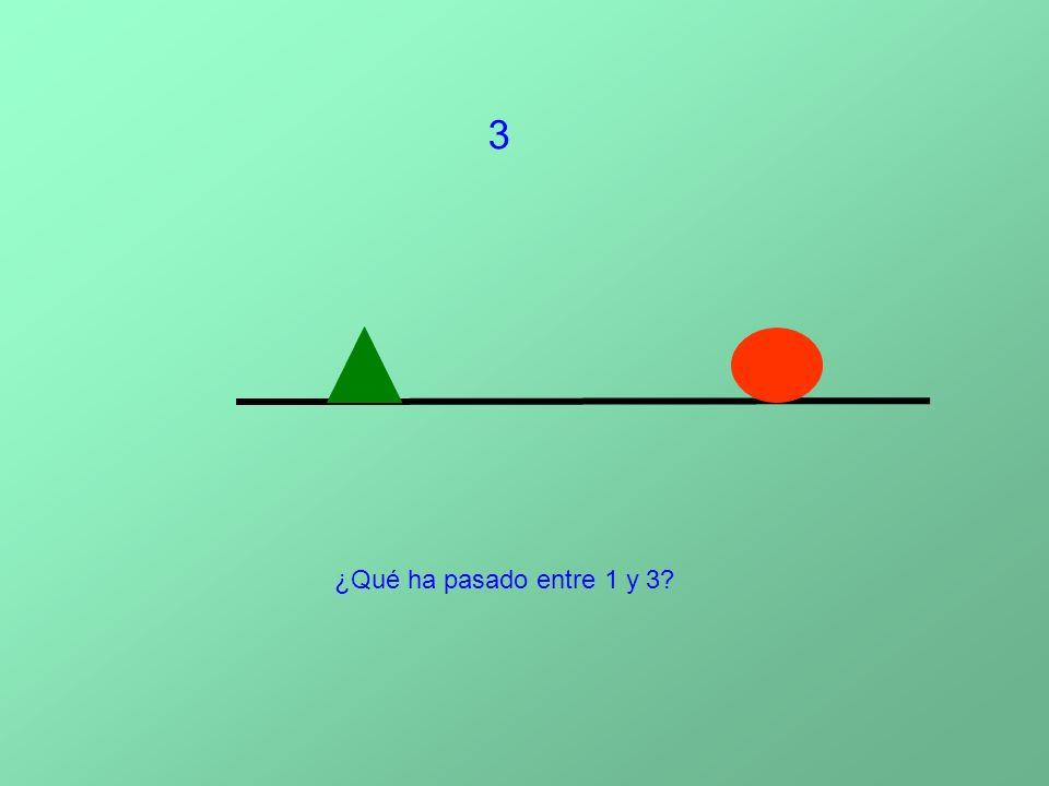 3 ¿Qué ha pasado entre 1 y 3?