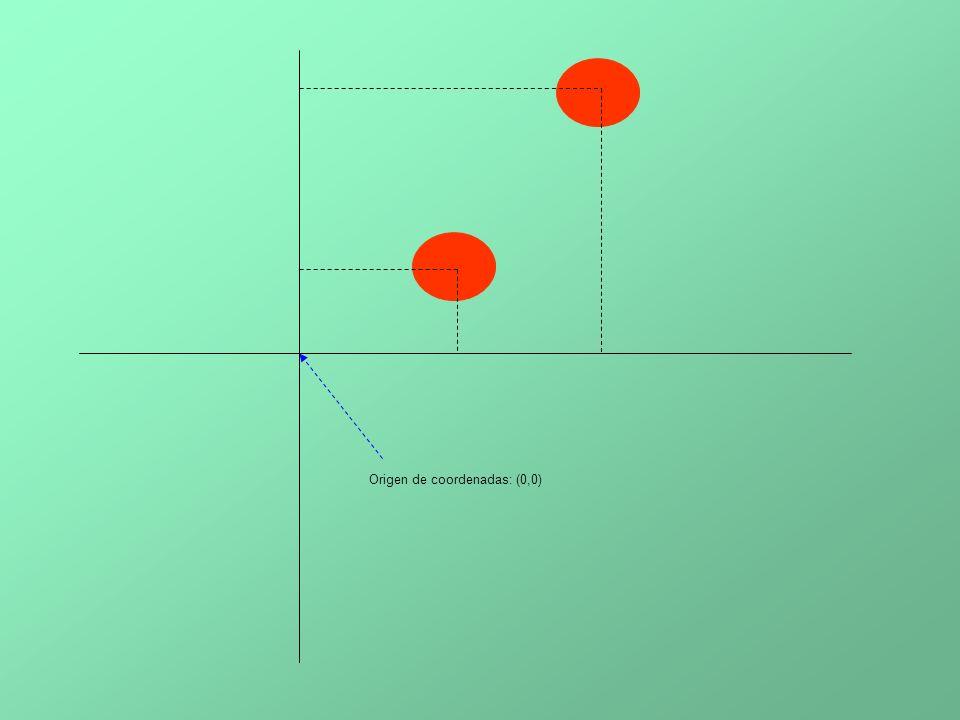Origen de coordenadas: (0,0)