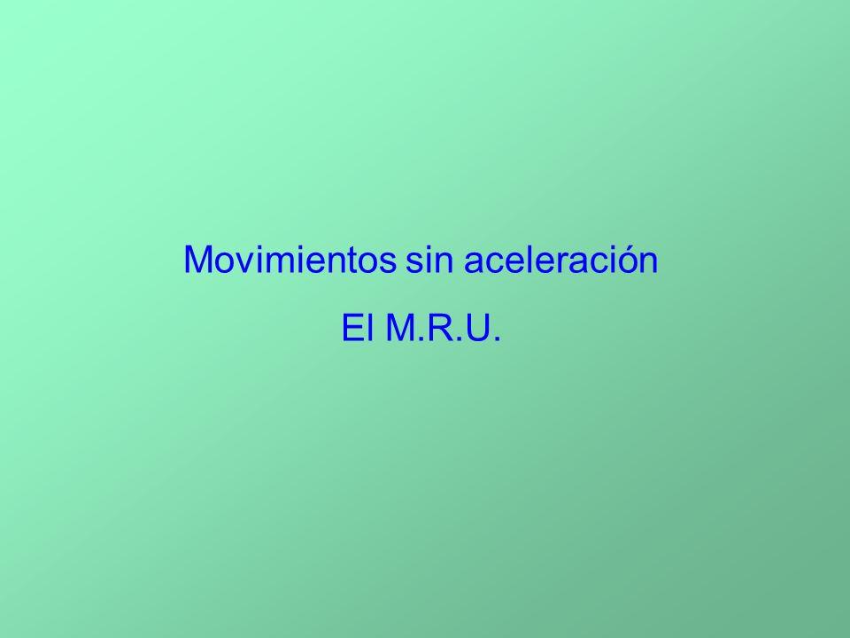 Movimientos sin aceleración El M.R.U.