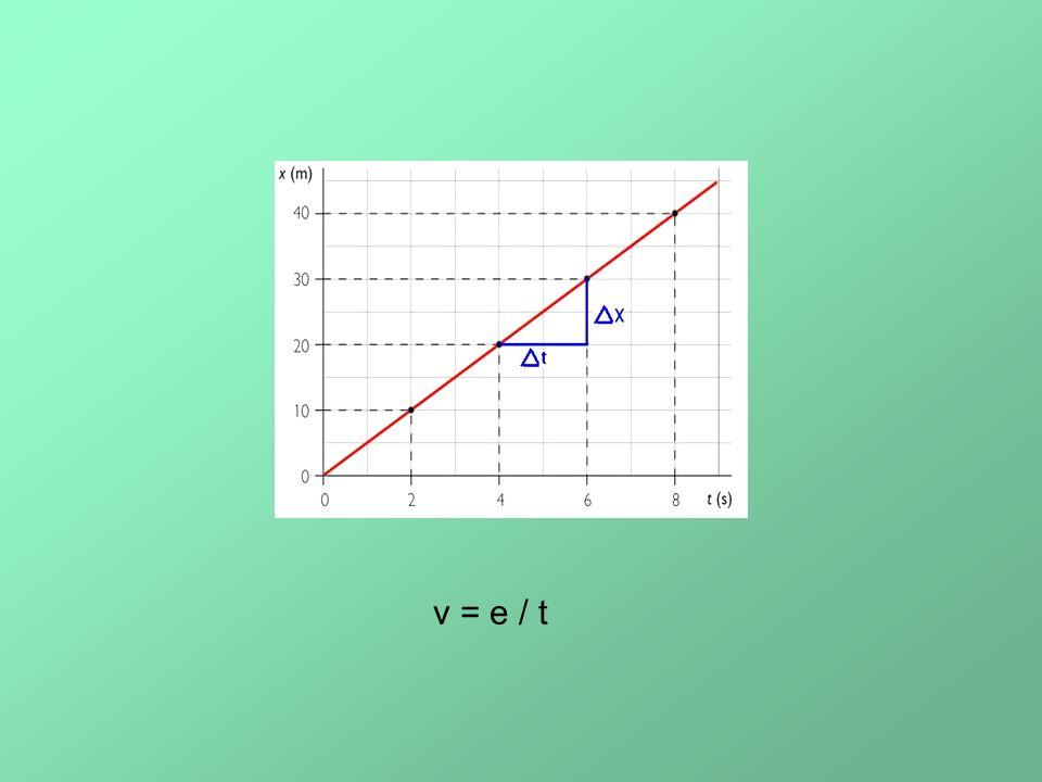 v = e / t