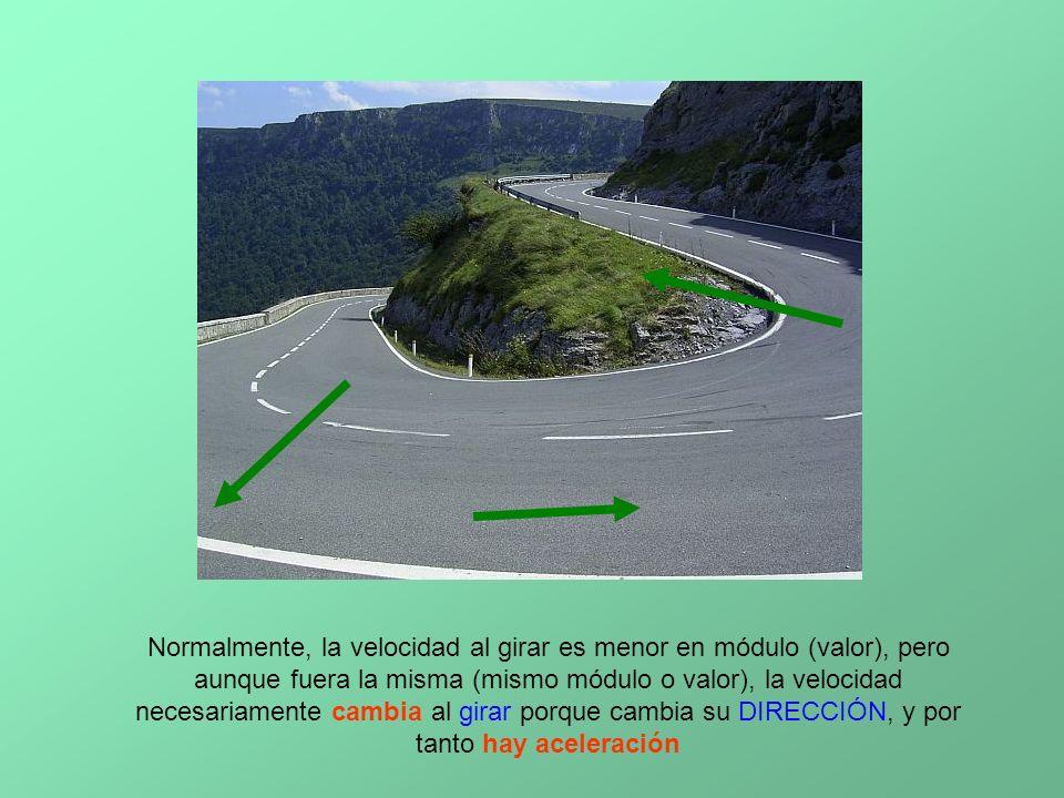 Normalmente, la velocidad al girar es menor en módulo (valor), pero aunque fuera la misma (mismo módulo o valor), la velocidad necesariamente cambia al girar porque cambia su DIRECCIÓN, y por tanto hay aceleración