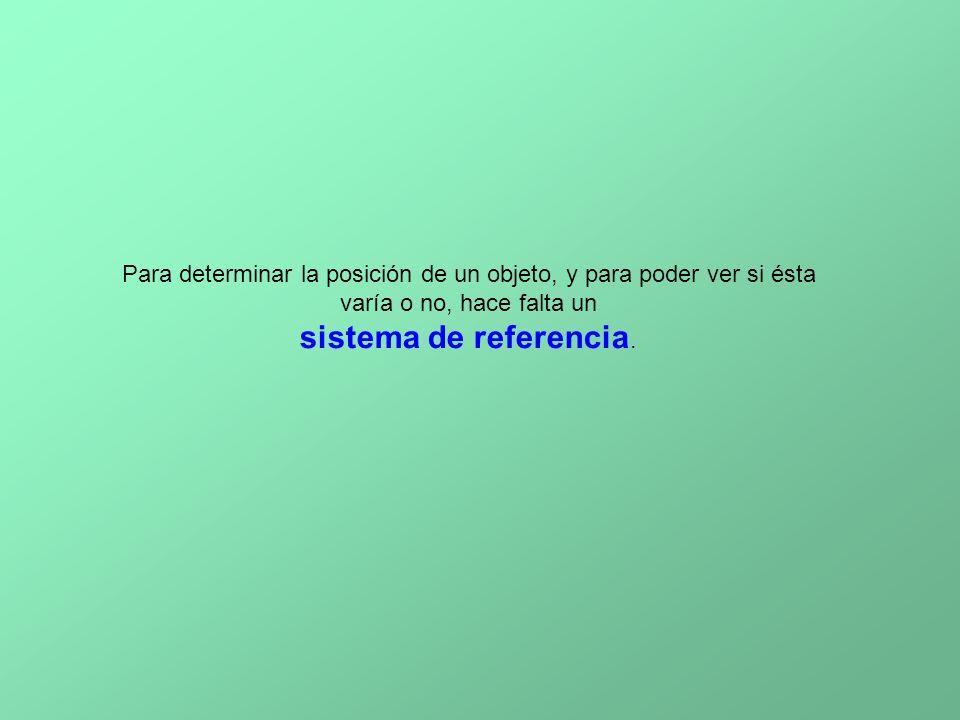 Para determinar la posición de un objeto, y para poder ver si ésta varía o no, hace falta un sistema de referencia.