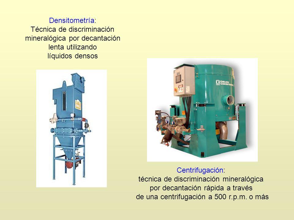 Densitometría: Técnica de discriminación mineralógica por decantación lenta utilizando líquidos densos Centrifugación: técnica de discriminación miner