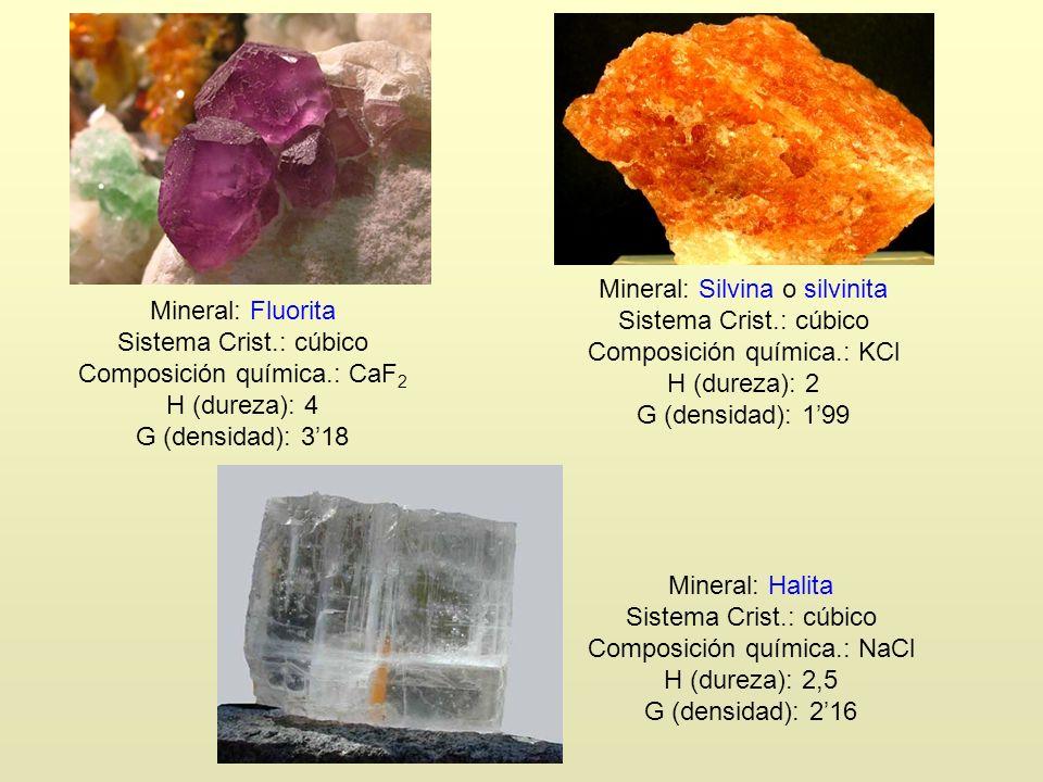Mineral: Fluorita Sistema Crist.: cúbico Composición química.: CaF 2 H (dureza): 4 G (densidad): 318 Mineral: Silvina o silvinita Sistema Crist.: cúbi