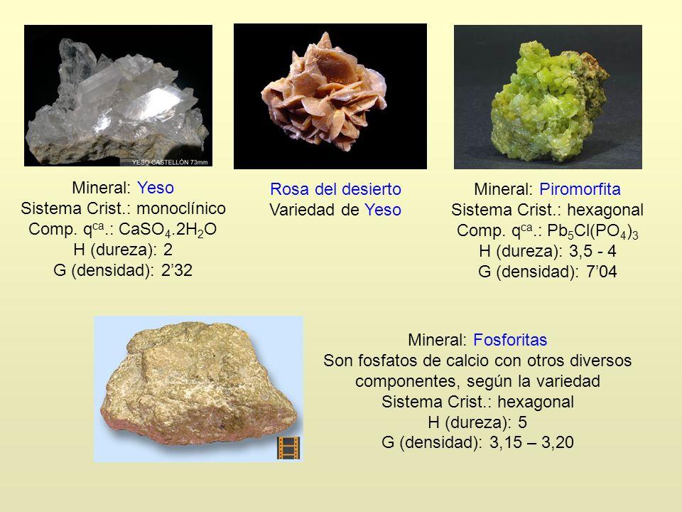 Mineral: Yeso Sistema Crist.: monoclínico Comp. q ca.: CaSO 4.2H 2 O H (dureza): 2 G (densidad): 232 Rosa del desierto Variedad de Yeso Mineral: Pirom