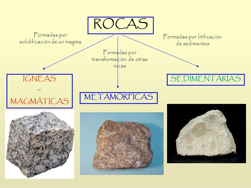 ROCAS ÍGNEAS = MAGMÁTICAS METAMÓRFICAS SEDIMENTARIAS Formadas por solidificación de un magma Formadas por transformación de otras rocas Formadas por l