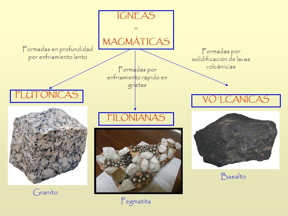 ÍGNEAS = MAGMÁTICAS VO´LCÁNICAS Formadas en profundidad por enfriamiento lento Formadas por enfriamiento rápido en grietas Formadas por solidificación