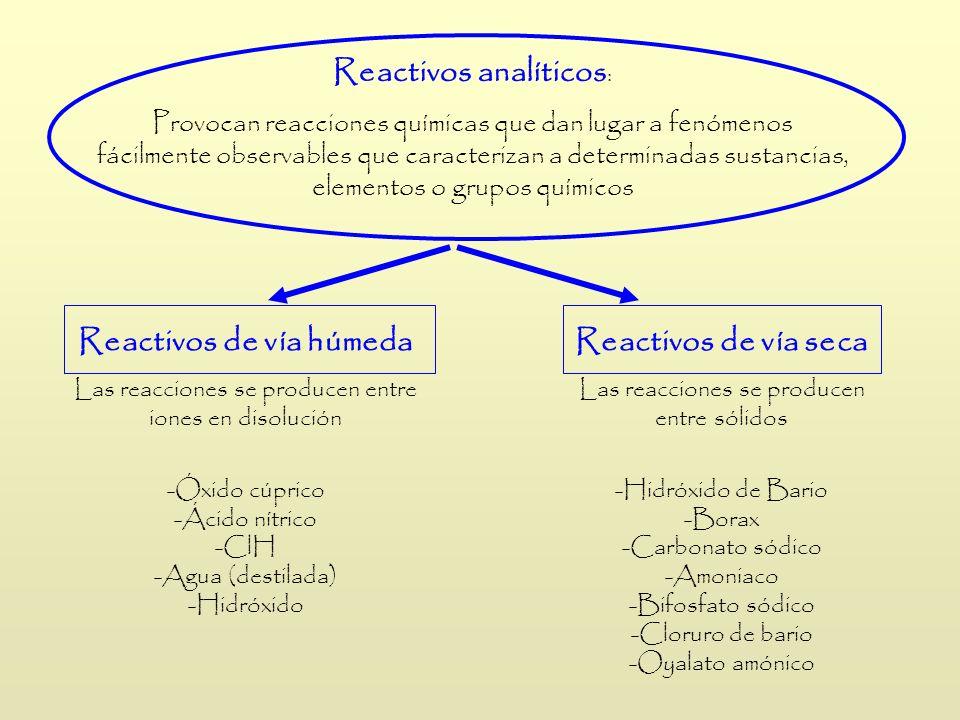 Reactivos analíticos : Provocan reacciones químicas que dan lugar a fenómenos fácilmente observables que caracterizan a determinadas sustancias, eleme