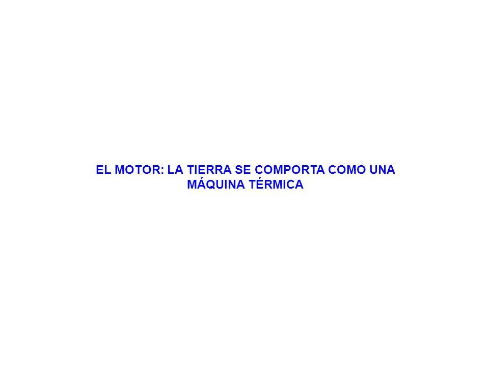 EL MOTOR: LA TIERRA SE COMPORTA COMO UNA MÁQUINA TÉRMICA