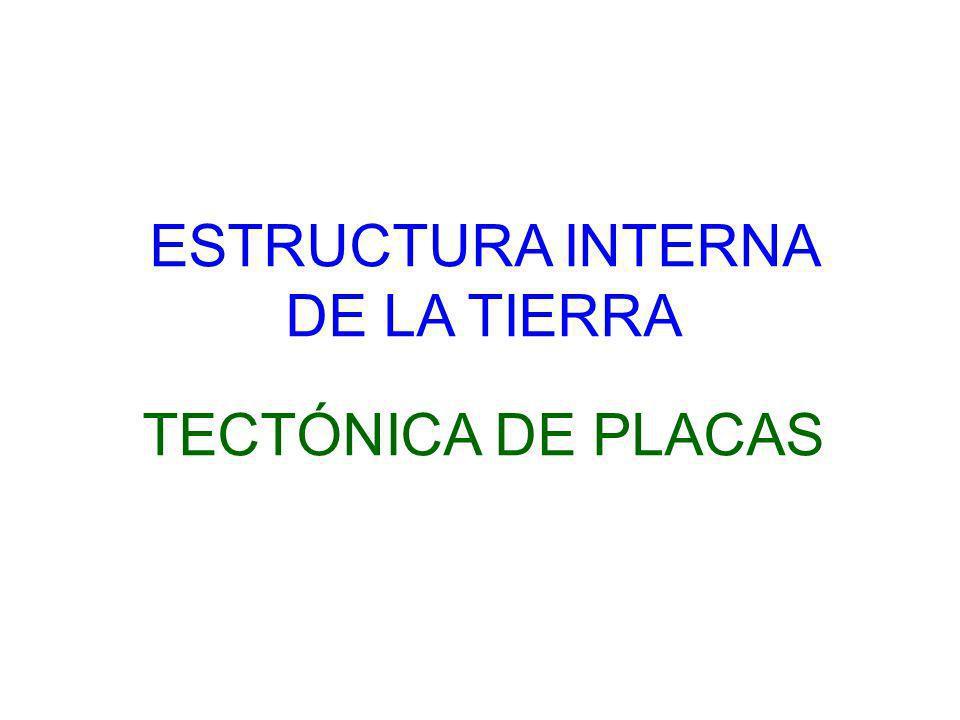 ESTRUCTURA INTERNA DE LA TIERRA TECTÓNICA DE PLACAS