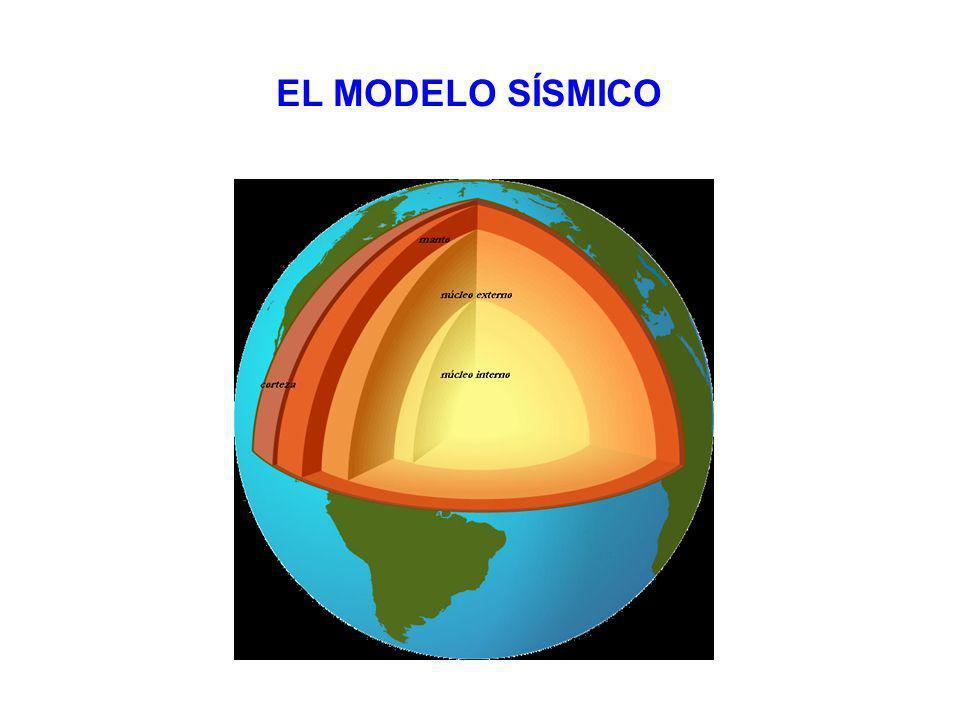 http://www.lpi.tel.uva.es/~nacho/d ocencia/ing_ond_1/trabajos_06_0 7/io3/public_html/Sismografo/Sis mografo.html http://www.sabelotodo.org/naturaleza/imagenes/sismografovert.png http://static.photaki.com/sismografo-antiguo_181272.jpg http://atlas.snet.gob.sv/atlas/files/sismos/imagenes/RSN_Geologia_CtaRica.jpg http://lauracastillom.files.wordpres s.com/2010/03/sismografo.gif