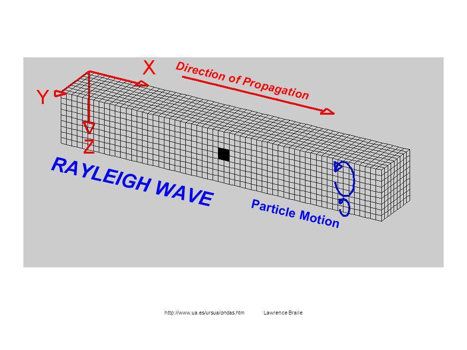 El mismo resultado arroja la contundente prueba del estudio paleomagnético del fondo oceánico: las inversiones de los polos han quedado grabadas como bandas simétricas de anomalías magnéticas de signo alterno a ambos lados de las dorsales