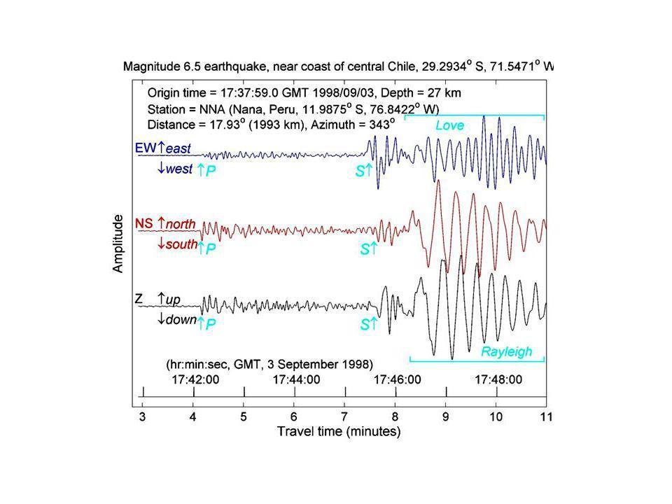 http://www.spaciousplane t.com/images/world//japa nese-earthquake- damage49412566186040 174.jpeg http://www.spaciousplanet.com/worl d/photo/6543/earthquake- effects.html http://www.liesangeles.com/wp-content/uploads/2010/04/earthquake.jpg