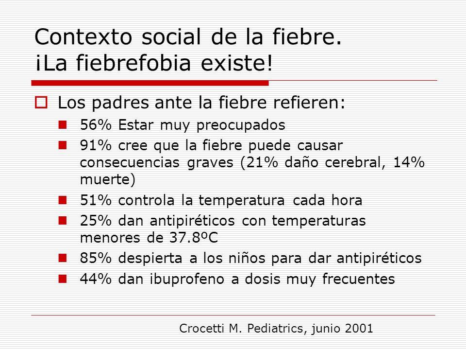 Contexto social de la fiebre. ¡La fiebrefobia existe! Los padres ante la fiebre refieren: 56% Estar muy preocupados 91% cree que la fiebre puede causa