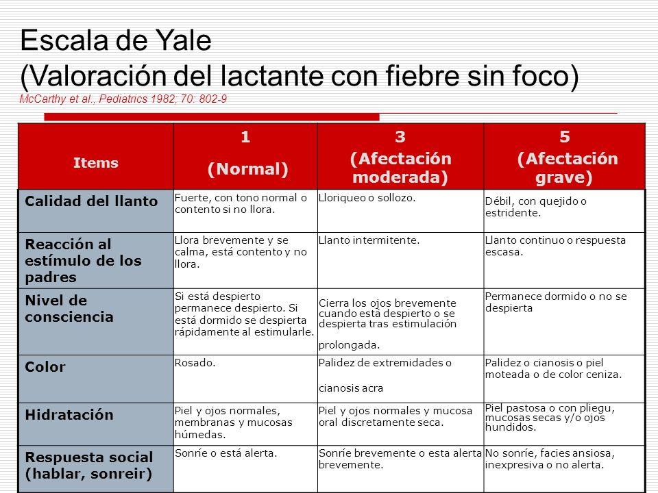 Escala de Yale (Valoración del lactante con fiebre sin foco) McCarthy et al., Pediatrics 1982; 70: 802-9 Items 1 (Normal) 3 (Afectación moderada) 5 (A
