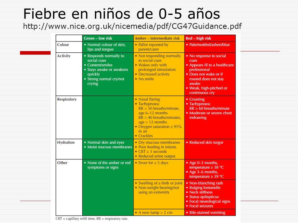 Fiebre en niños de 0-5 años http://www.nice.org.uk/nicemedia/pdf/CG47Guidance.pdf
