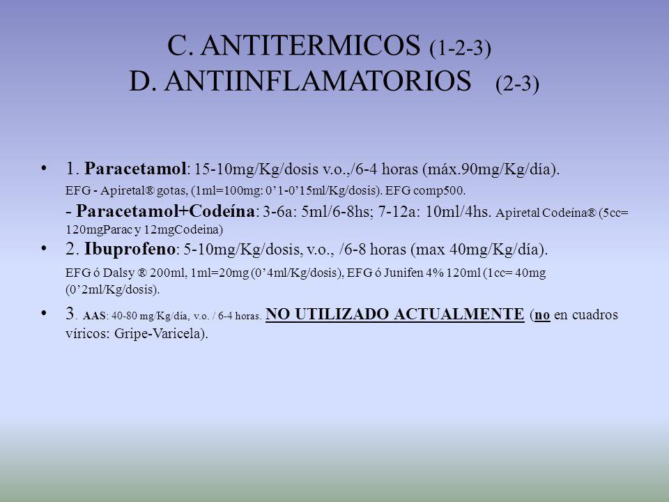 C. ANTITERMICOS (1-2-3) D. ANTIINFLAMATORIOS (2-3) 1. Paracetamol: 15-10mg/Kg/dosis v.o.,/6-4 horas (máx.90mg/Kg/día). EFG - Apiretal® gotas, (1ml=100