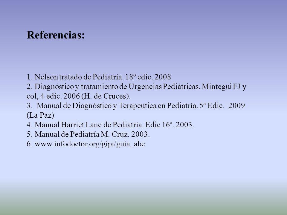 Referencias: 1. Nelson tratado de Pediatría. 18º edic. 2008 2. Diagnóstico y tratamiento de Urgencias Pediátricas. Mintegui FJ y col, 4 edic. 2006 (H.