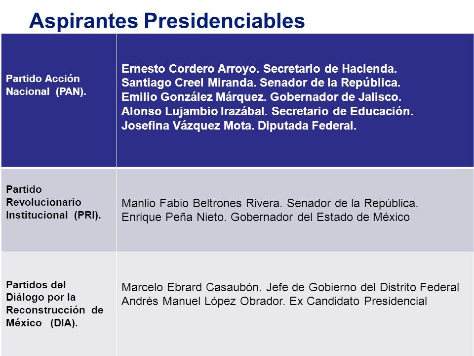 3 Aspirantes Presidenciables Partido Acción Nacional (PAN).