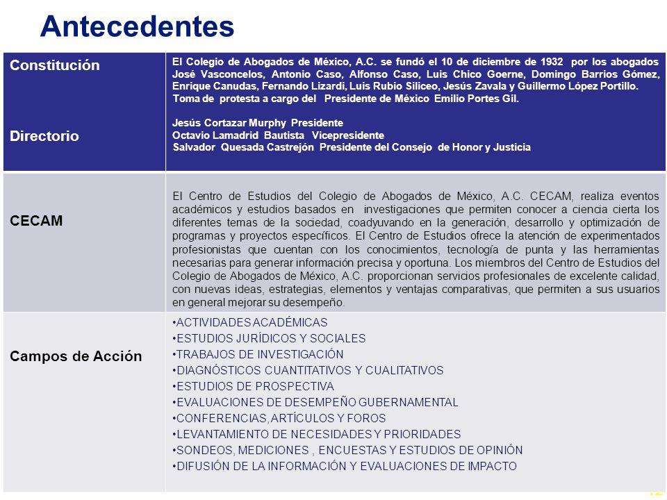 12 Antecedentes Constitución Directorio El Colegio de Abogados de México, A.C. se fundó el 10 de diciembre de 1932 por los abogados José Vasconcelos,
