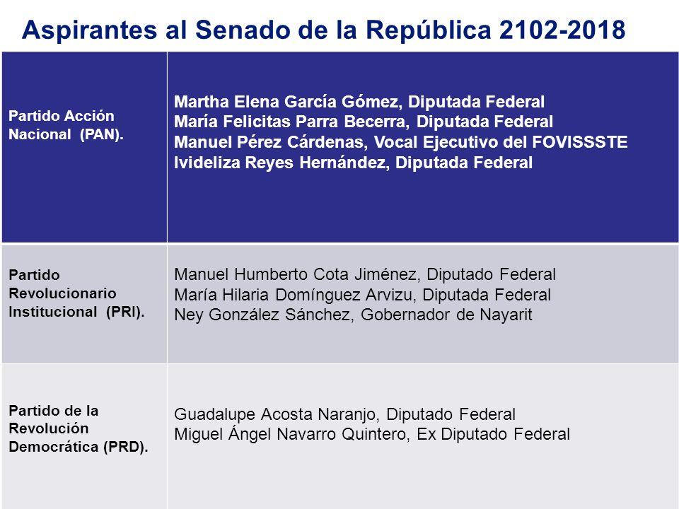 3 Aspirantes al Senado de la República 2102-2018 Partido Acción Nacional (PAN). Martha Elena García Gómez, Diputada Federal María Felicitas Parra Bece