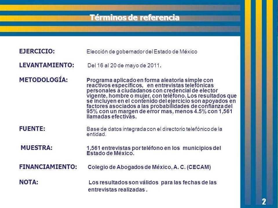 Términos de referencia EJERCICIO: Elección de gobernador del Estado de México LEVANTAMIENTO: Del 16 al 20 de mayo de 2011. METODOLOGÍA: Programa aplic