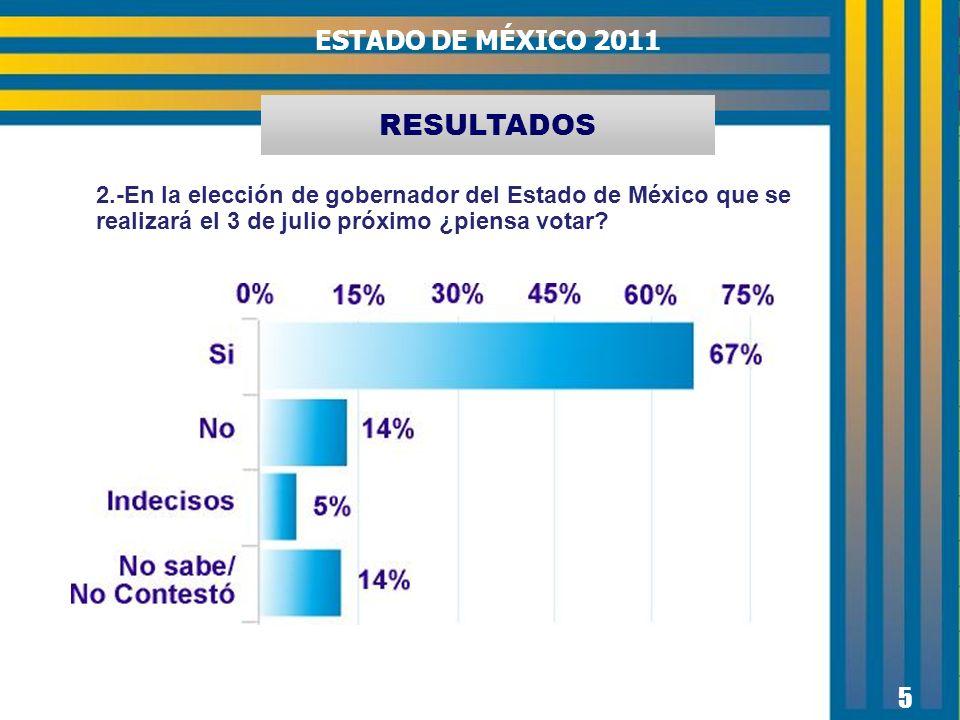 5 ESTADO DE MÉXICO 2011 2.-En la elección de gobernador del Estado de México que se realizará el 3 de julio próximo ¿piensa votar