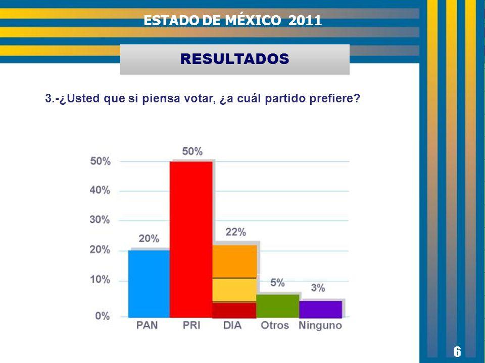 RESULTADOS 6 ESTADO DE MÉXICO 2011 3.-¿Usted que si piensa votar, ¿a cuál partido prefiere?