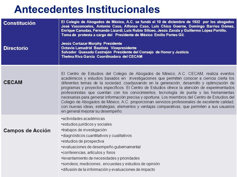 10 Antecedentes Institucionales Constitución Directorio El Colegio de Abogados de México, A.C. se fundó el 10 de diciembre de 1932 por los abogados Jo